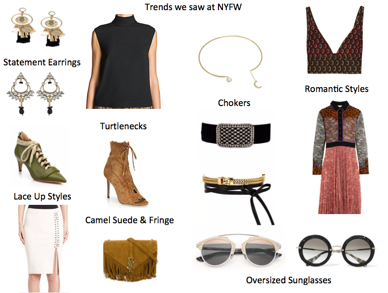 top trends from new york fashion week